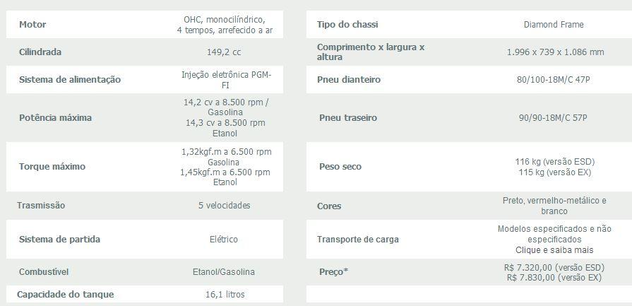 especificacoes-tecnicas-nova-cg-titan-2014