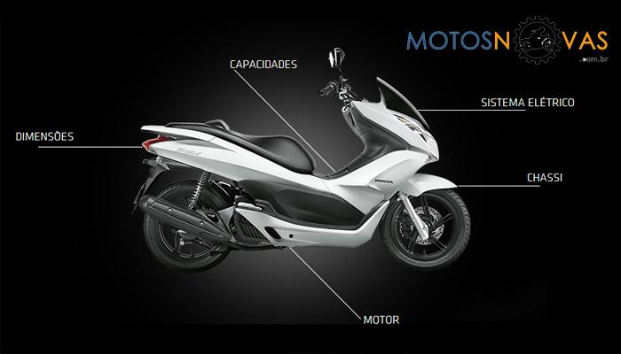 Honda-PCX-2014-ficha-técnica
