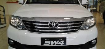 Nova Toyota Sw4 2015 2016 – Preço, Fotos, Interior, 5 e 7 Lugares, Potência, Consumo e mais